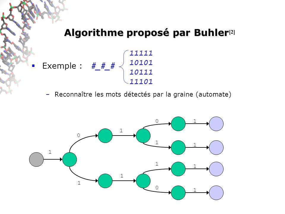 Algorithme proposé par Buhler[2]